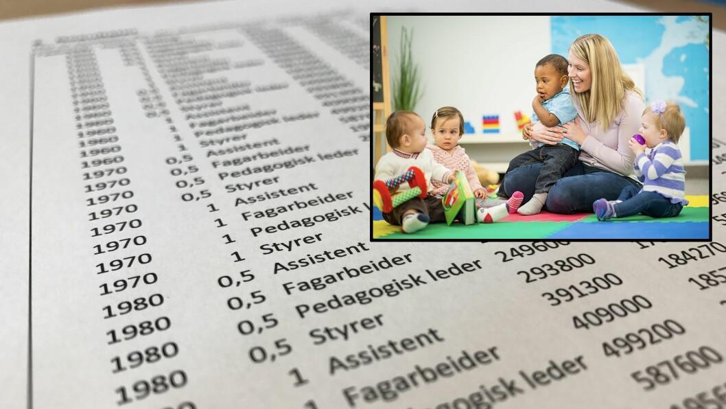 Rapporten fra Lillevold & Partners viser at dagens pensjonsordninger i de aller fleste tilfeller gir bedre utbetalinger for ansatte i PBL-barnehager enn ansatte i kommunale barnehager.