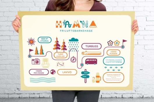 Hver bokstav i logoen er en tegning som har betydning for virksomheten i barnehagen.