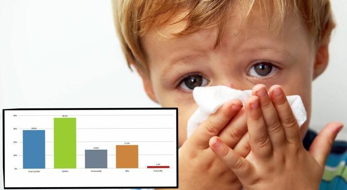 «Det som klassifiseres som feber gjelder ikke for mitt barn. Jeg kommer ikke og henter barnet»